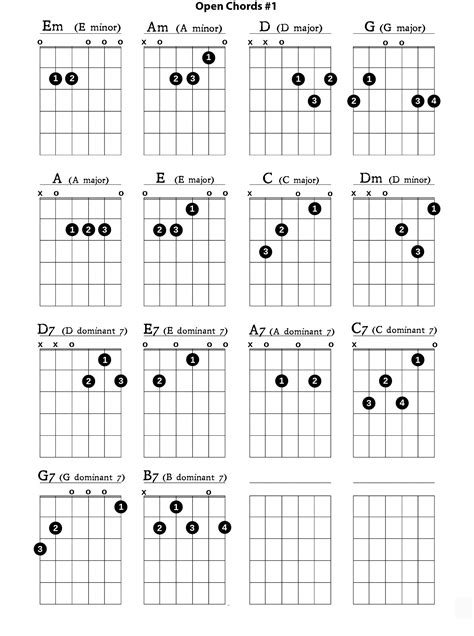 Guitar Chords Guide Sheets | Activity Shelter